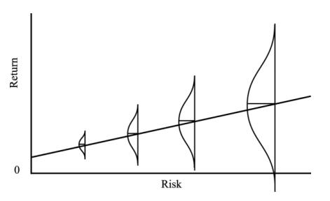 霍华德·马克斯:价值已老,拥抱投资心理学