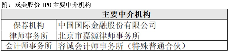 戎美股份:涉诉 抄袭 刷单 刷好评 低薪高产 一般差生故事多