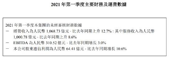 宣布了!中国联通将正式从纽交所退市,三大巨头即将在A股会师