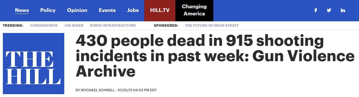 美媒:美国过去一周左右共发生915起枪击事件,致430人死亡