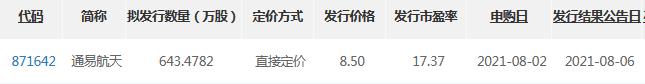 通易航天精选层发行价8.5元/股:8月2日申购获青岛晨融等3家战投加持