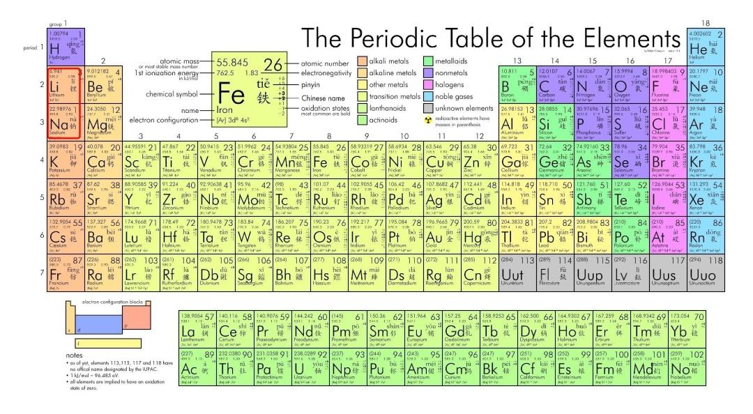锂钠一对比,钠离子电池的虚火在哪里?