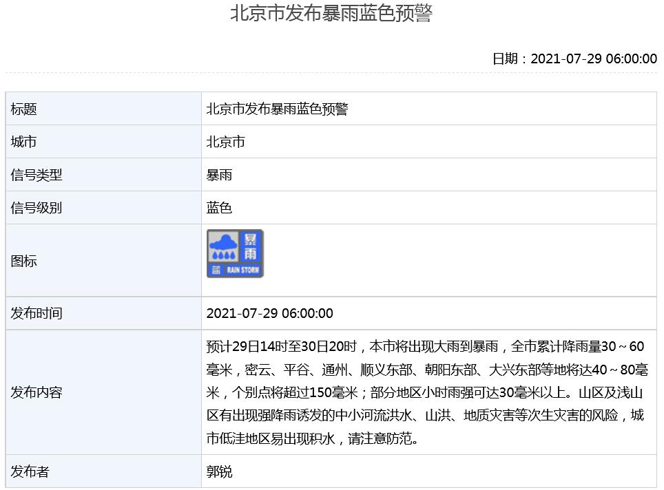 北京发布暴雨蓝色预警 29日14时起将出现大雨到暴雨