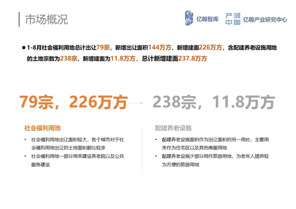 【重磅】创见康养大时代2021年中国康养产业报告(1-8月)