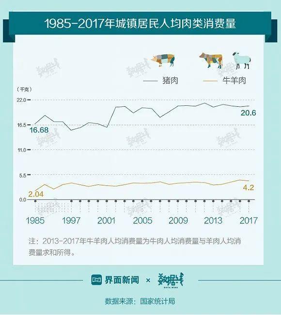 北航公布新生一组数据,透露了中国70年发展的秘密