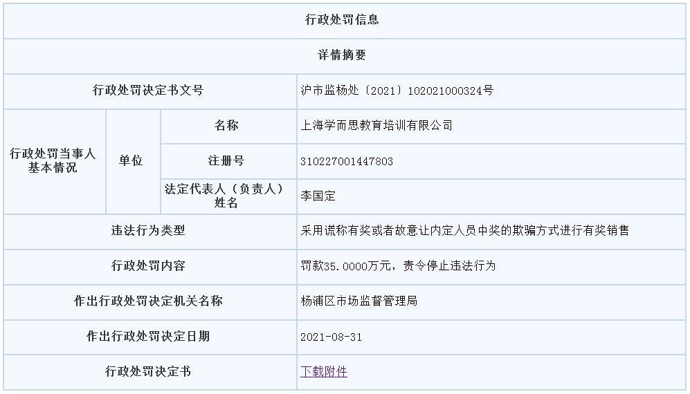 谎称有奖销售!上海学而思被罚35万