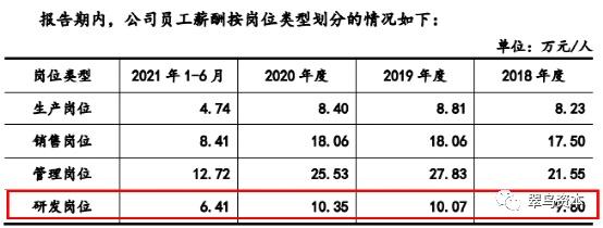 中荣印刷三次闯关IPO,自诩为研发型机构,研发投入占营收比例却低至4%