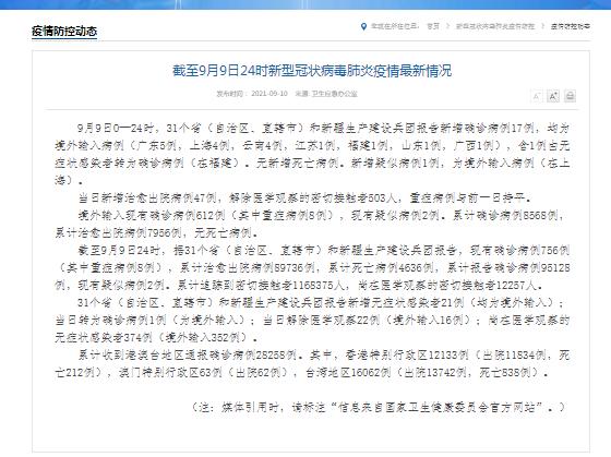 北京新增疫情最新消息今天!31省份新增确诊17例均为境外输入 疫情防控不力湖北问责19人