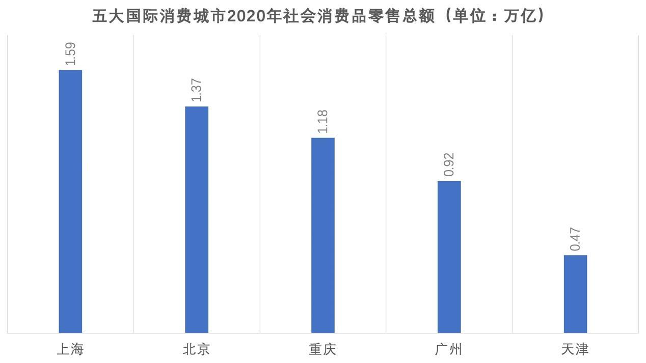 水滴保发布《五大城市健康险调研报告》:北京保险消费最高 广州保险密度超上海