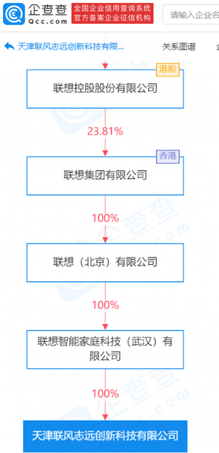联想于天津成立新公司,注册资本1亿元