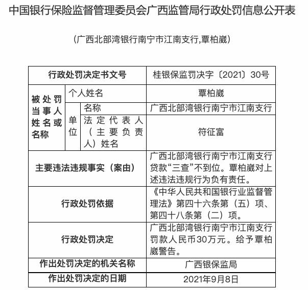 存在风险与员工行为排查不到位等违规,广西北部湾银行被重罚320万
