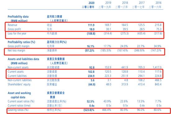 金阳新能源尾盘暴跌逾40%:业绩长期亏损 天风高呼500亿