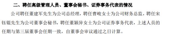 翔港科技聘任董建军为总经理上半年公司亏损822.9万