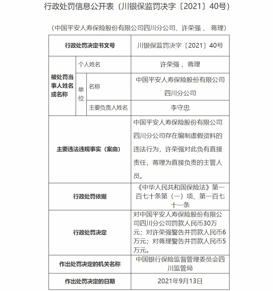 因编制虚假资料 中国平安人寿保险四川分公司领罚单合计被罚41万