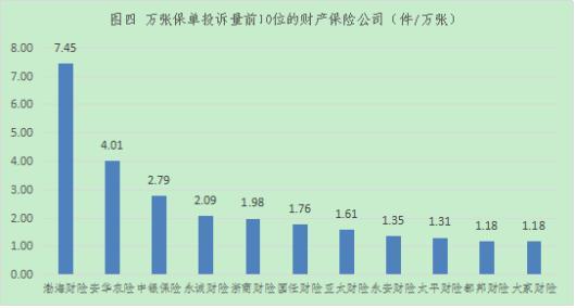 辽宁银保监局:上半年接收涉保险公司保险消费投诉6142件