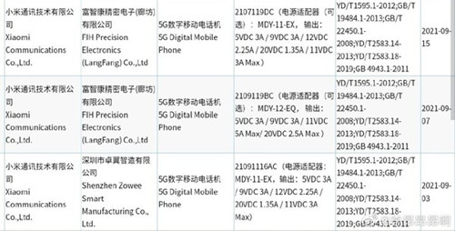 疑似Redmi K40S工信部入网:主打双十一 最高支持120W快充