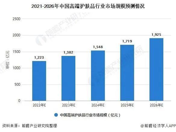 """拆解碧桂园2021投资版图,是主动""""扩张""""还是被动""""焦虑""""?"""