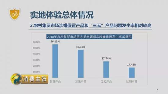 为什么这些地方会成为重灾区呢?中国消费者协会商品服务监督部主任皮小林分析了其中的原因。