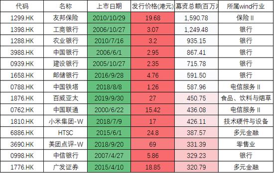 林达控股金融科技部执行董事林子俊表示:阿里巴巴上市,最直接的影响是带动第四季度香港新股集资额,今年港交所预期能够实现坐三望二。