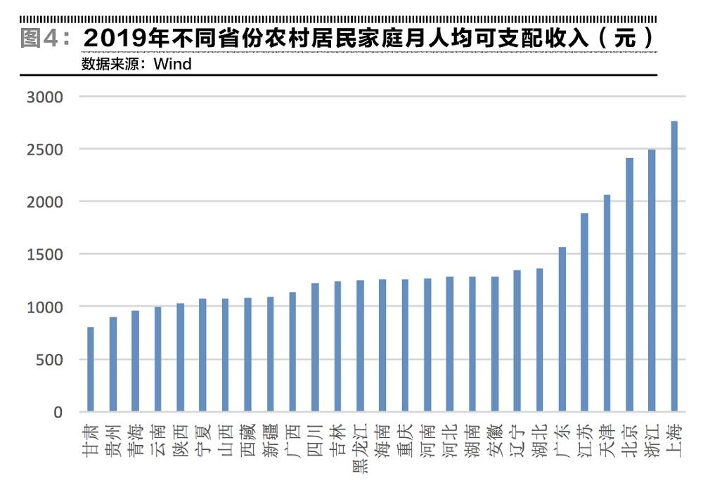 人均月收入的_中国人均月收入图