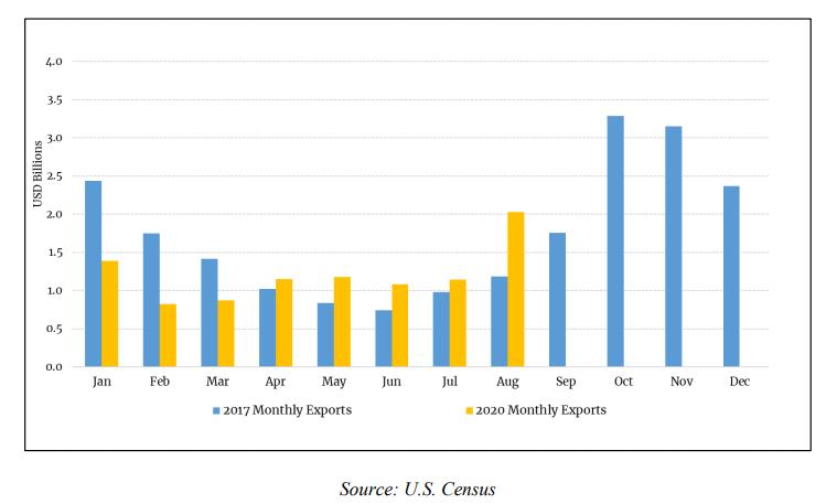 乌拉圭出口农业产品占总gdp_一张图告诉你 与中国各省GDP相当的国家