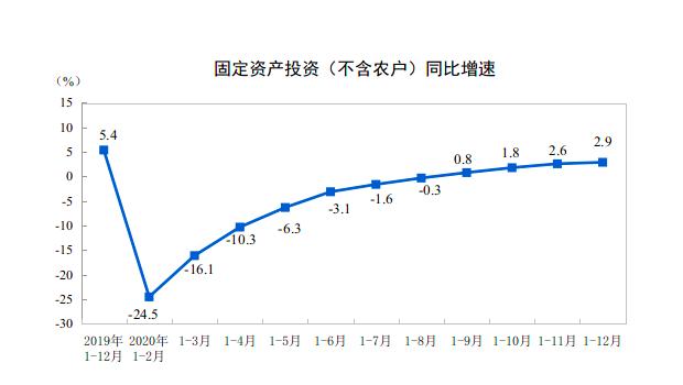 2020年中国gdp占世界多少_2020年中国GDP超百万亿,三大原因成就 全球唯一正增长